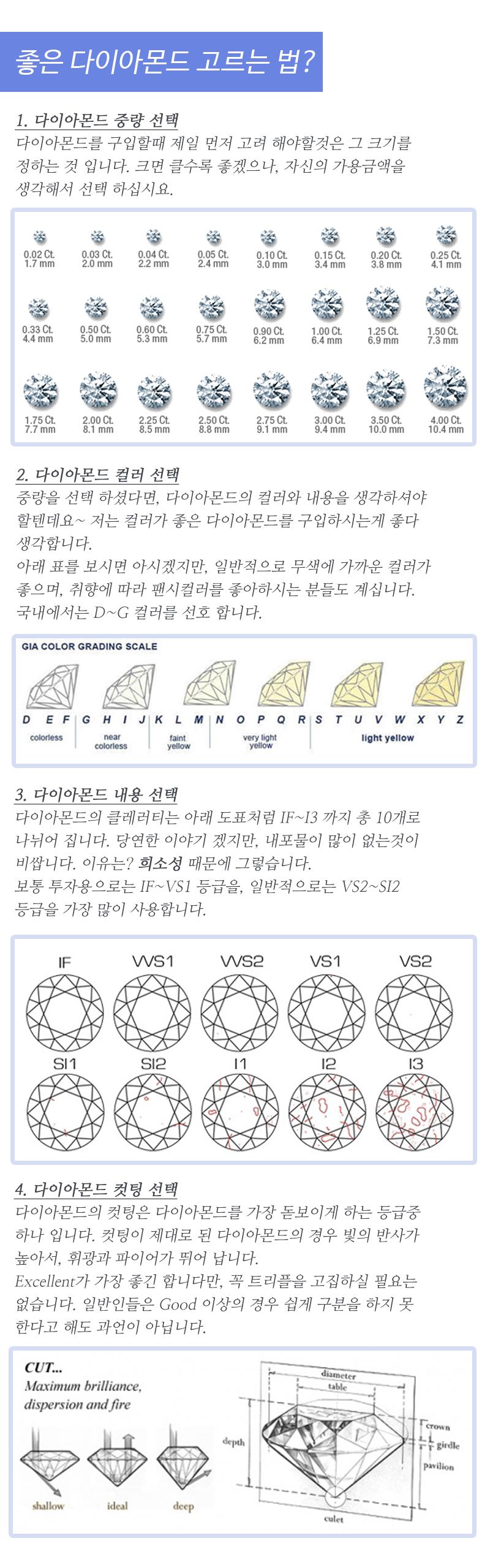 다이아몬드-고르는법.png